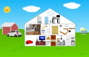 house 1101875 960 720 300x195 INTERNET CASA